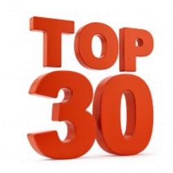 Top 30 Aloe Vera Uses to improve you health.